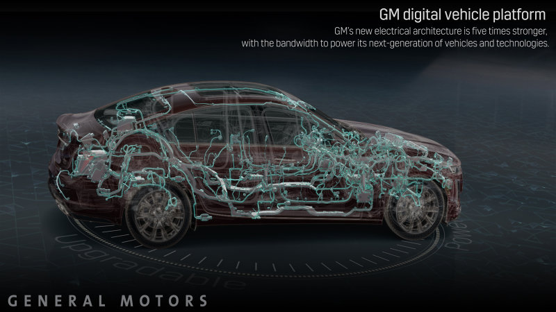 GM's new electrical architecture allows over-the-air updates